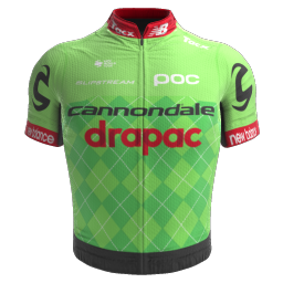 Cannondale Drapac Professional Cycling Team (WT)