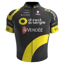 Direct Energie (PCT)